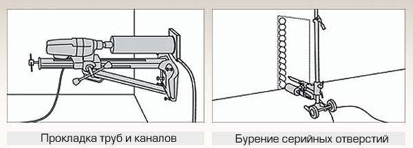 Примеры работы бурильной установки DMS 160 A
