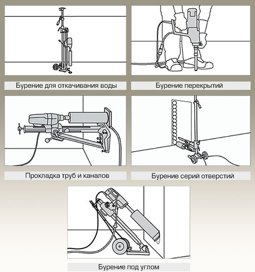 Примеры работы бурильной установки DMS 240 A